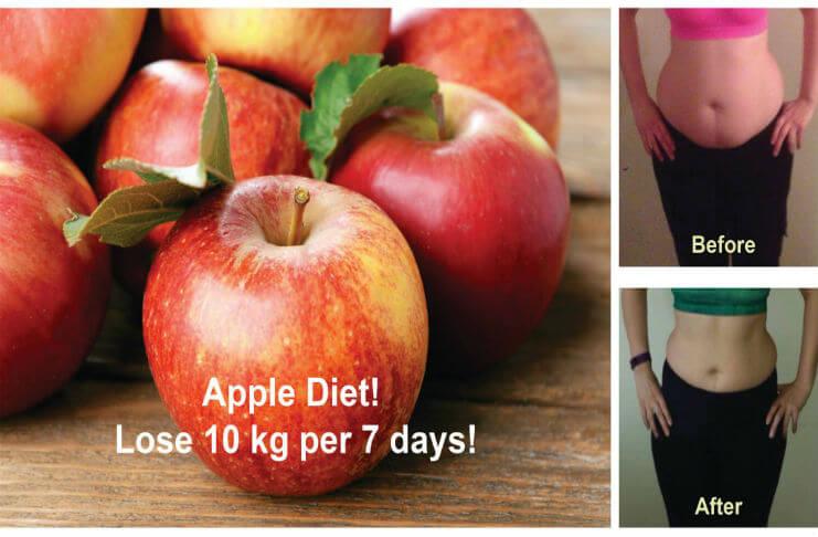 Яблочная диета edimkaru