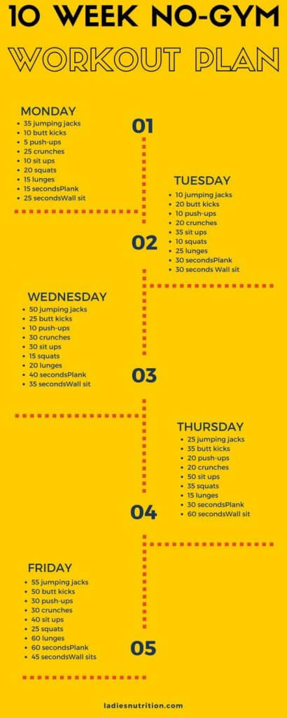 10 Week No Gym Home Workout Plan That Is Guaranteed To Burn Fat